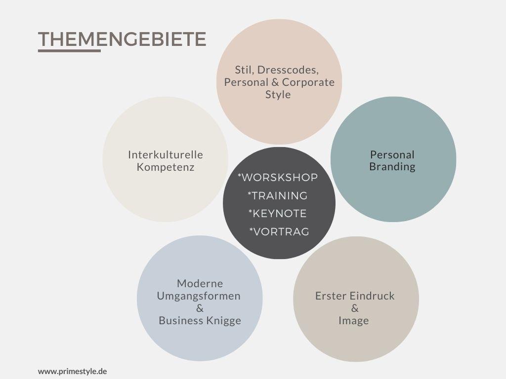 Themen_Stil_und_Style_Workshops_PrimeStyle